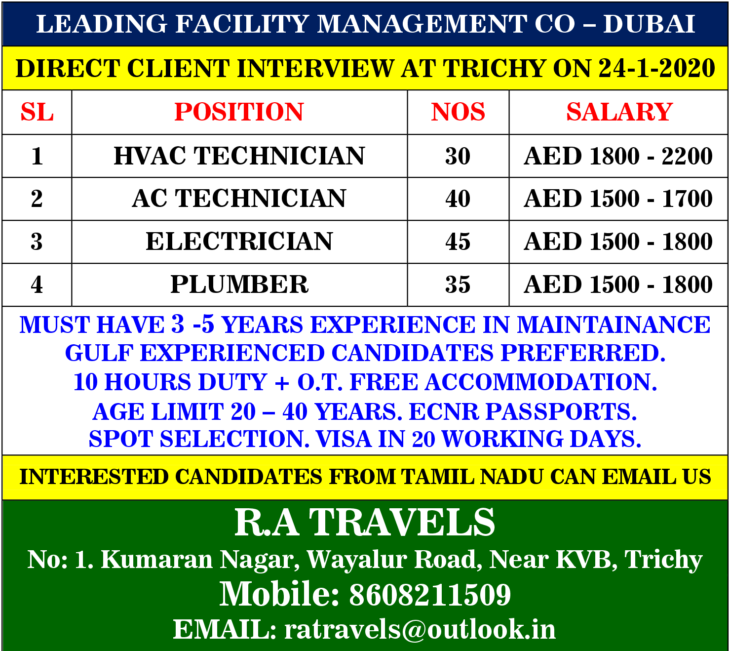 Urgently Required for gulf countries
