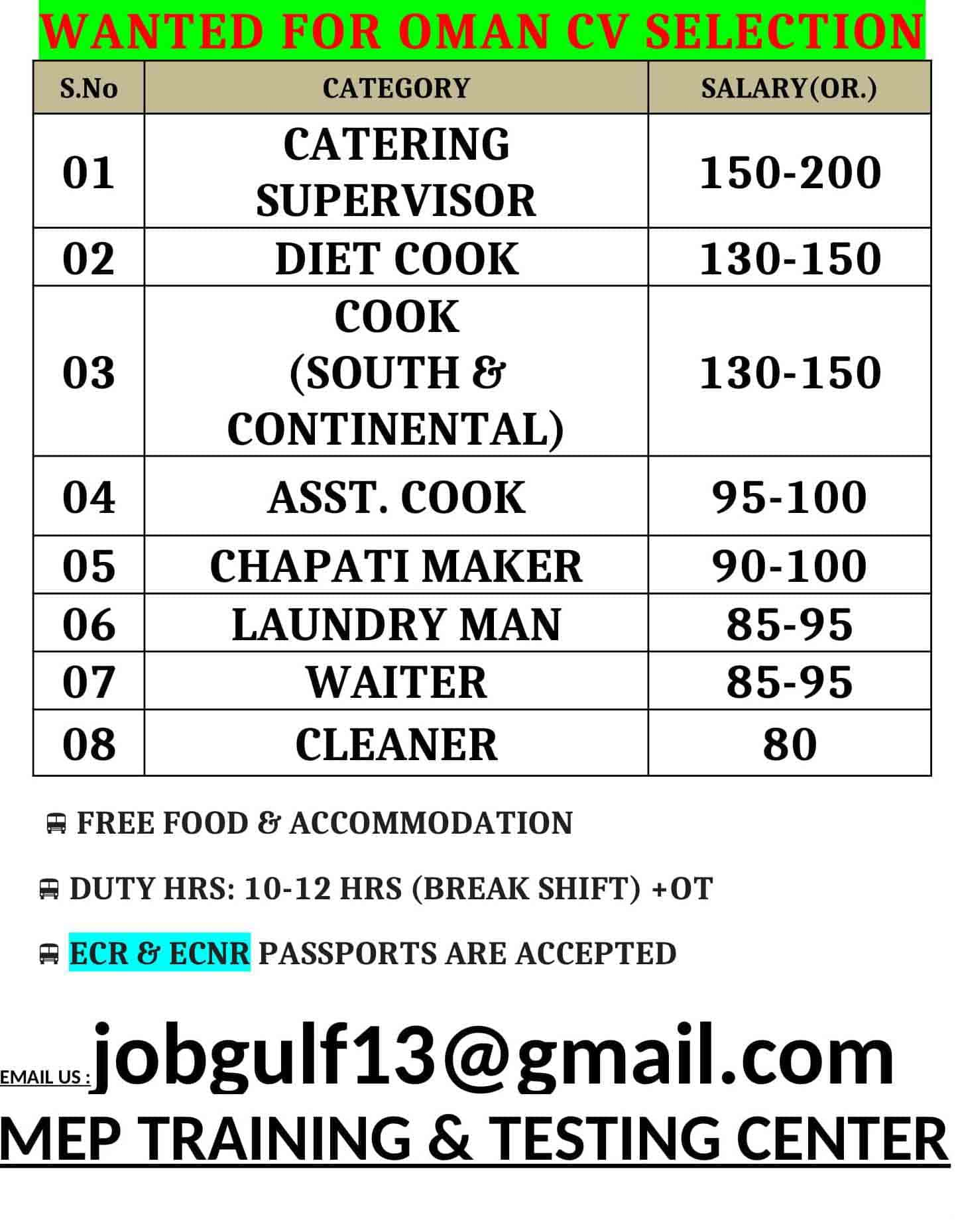 gulf jobs exp 15 april
