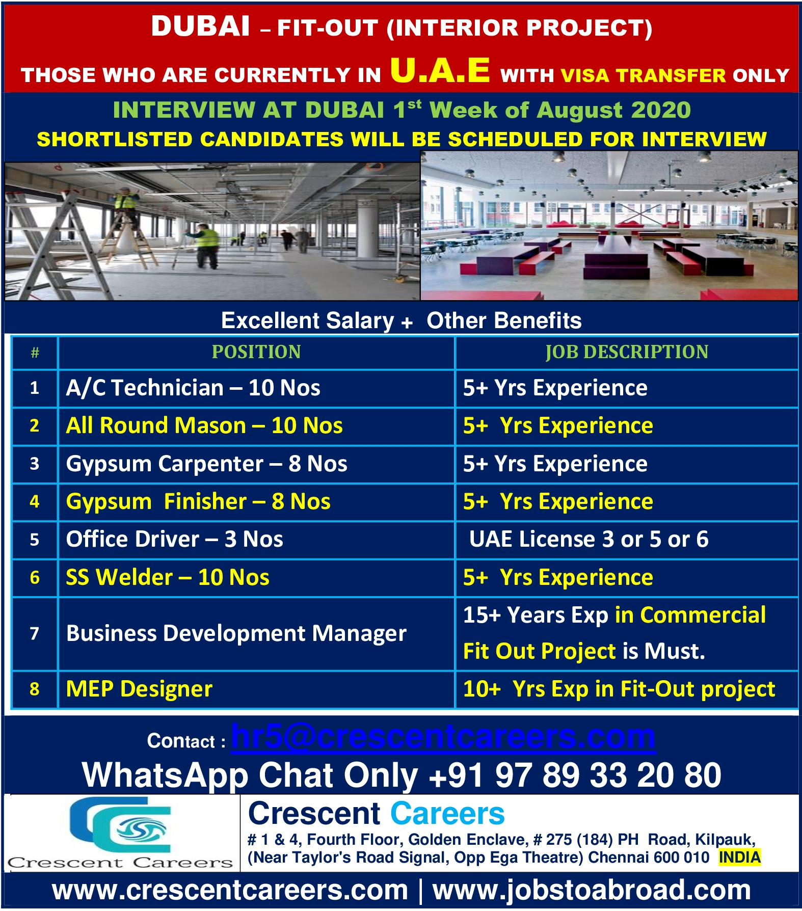 Gulf Jobs For Dubai Uae Saudi Interview With Clients