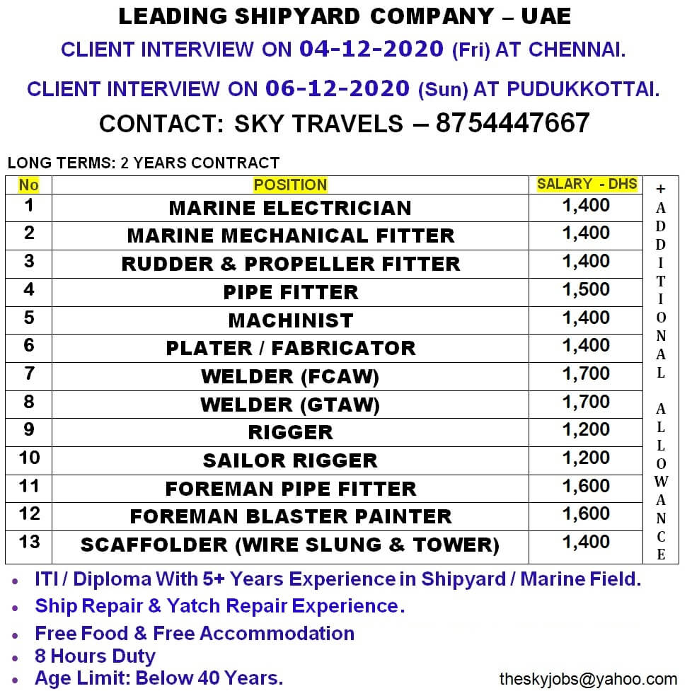 Jobs in uae