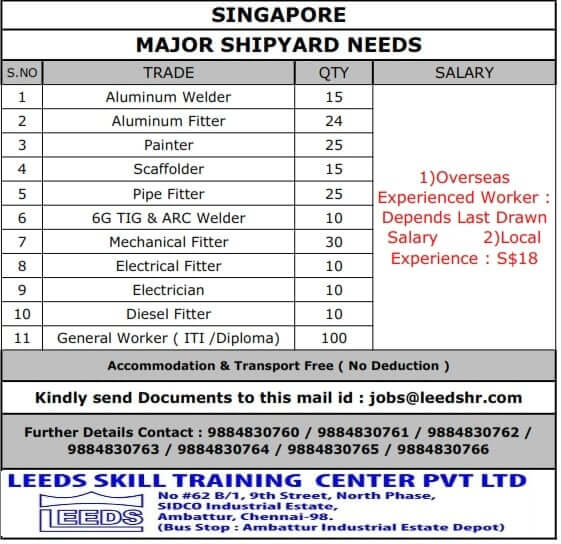 Jobs in Singapore